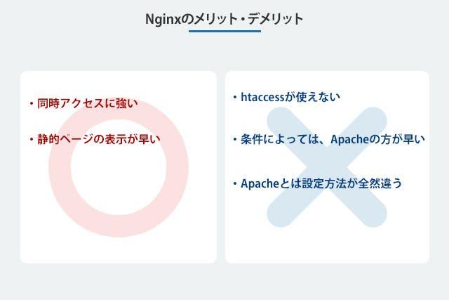 Nginxのメリット・デメリット