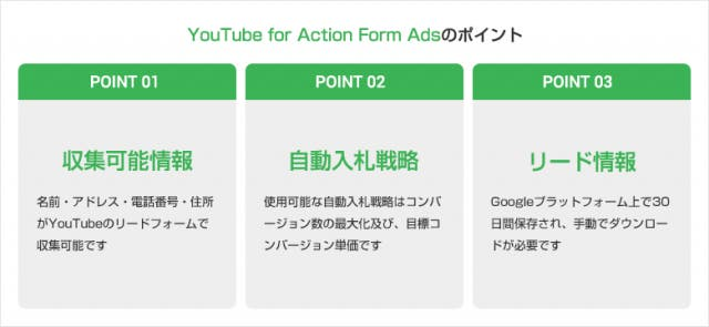 YouTube for Action Form Adsでできること