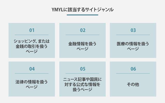 YMYLに該当するサイトジャンル