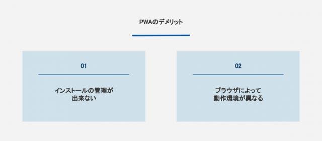 PWAのデメリット