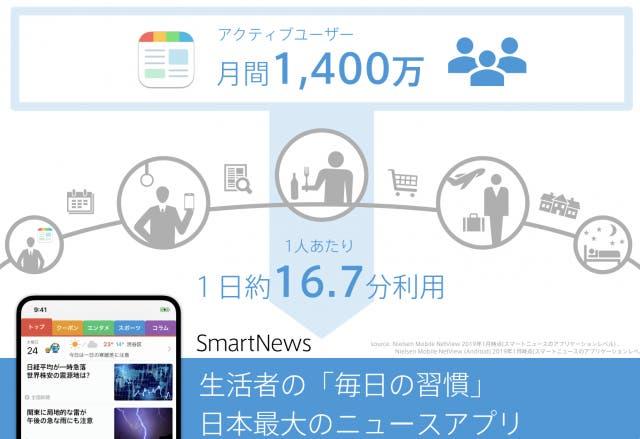 スマートニュースのアクティブユーザー数は月間1,400万